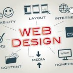 Get a Competitive Edge with Web Design Ireland Services Company
